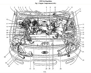 2003 Jaguar X Type Engine Diagram | Automotive Parts
