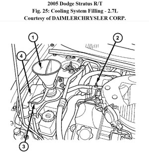 2005 Dodge Stratus Engine Diagram | Automotive Parts Diagram Images
