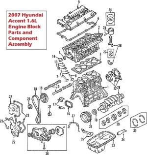 2005 Hyundai Elantra Engine Diagram | Automotive Parts