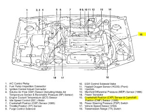 Hyundai Engine Diagrams Hyundai Car Wiring Diagrams Info throughout 2002 Hyundai Sonata Engine