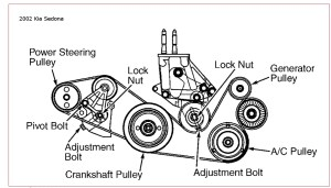 2002 Kia Sedona Engine Diagram | Automotive Parts Diagram