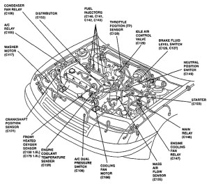 2003 Kia Spectra Engine Diagram | Automotive Parts Diagram