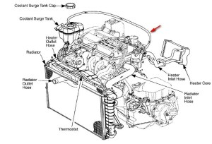 2002 Saturn Vue Engine Diagram | Automotive Parts Diagram