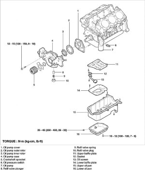 2005 Kia Sorento Engine Diagram | Automotive Parts Diagram