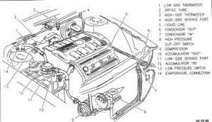 2000 Cadillac Deville Engine Diagram | Automotive Parts