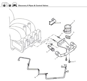 2003 Land Rover Discovery Engine Diagram | Automotive
