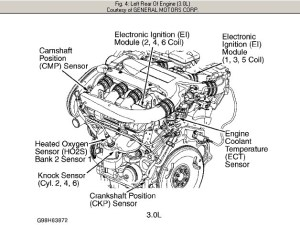 2003 Saturn Vue Engine Diagram | Automotive Parts Diagram