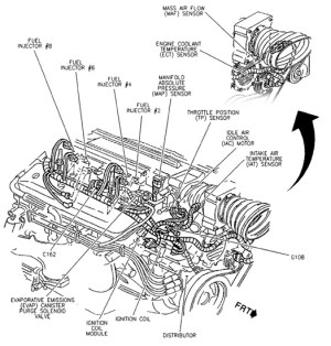 57 Liter Chevy Engine Diagram | Automotive Parts Diagram