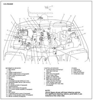 Suzuki Grand Vitara Engine Diagram | Automotive Parts