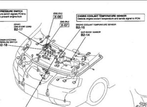 Mazda Mpv 2001 Engine Diagram | Automotive Parts Diagram Images