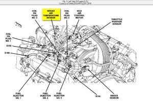 Where Is The Iat Sensor Located On A Jeep Liberty 2005 And
