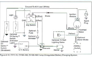 Small Engine Ignition Switch Wiring Diagram | Automotive Parts Diagram Images