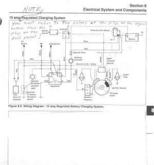 Kohler Engine Ignition Wiring Diagram | Automotive Parts