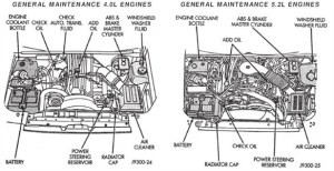 2001 Jeep Wrangler Engine Diagram | Automotive Parts