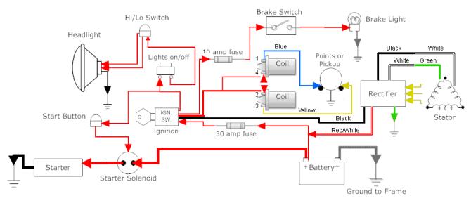 diagram honda 750 chopper wiring diagram full version hd