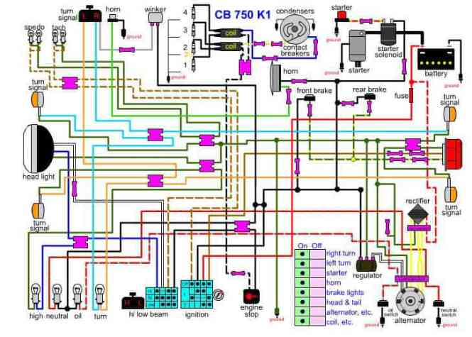 cb750 wiring diagram wiring diagram cb750 simple wiring diagram and hernes