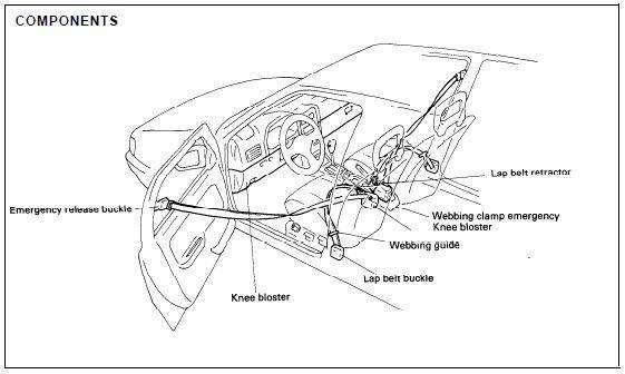 Manual Optima Transmission Kia 2001