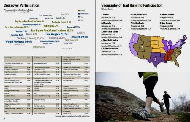 Carreras montaña USA: Otros deportes