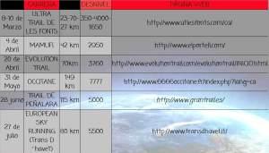 Calendario Carreras de Montaña 2013 Teresa Nimes