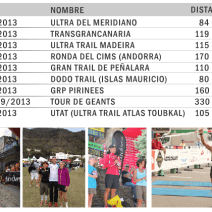 Nerea Martinez Urruzola Calendario Carreras Montaña 2013