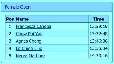 ultra trail world tour top5 mujeres vibram hong kong 100k