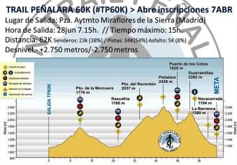 Trail Running Madrid: Perfil carrera TP60k 2014.
