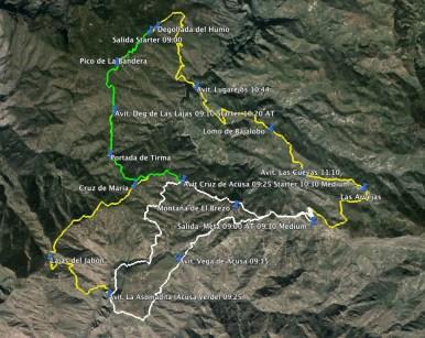 Artenara trail 2014 Mapa y plan seguimiento eventos