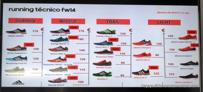 Zapatillas Adidas running 2014
