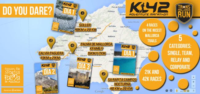 TransMallorcaRun 2014 140km en 3 días