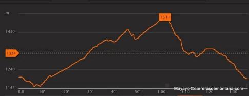 Carrera Cercedilla 2014:  Perfil de carrera.