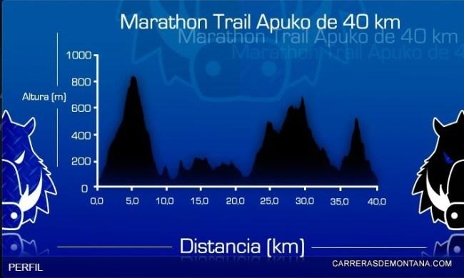 3-Apuko marathon trail perfil 40k