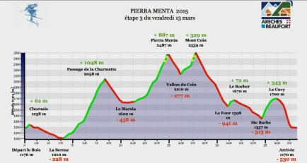 Pierra Menta etapa 3 viernes 13mar