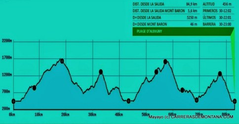 Mundial trail running annecy 2015 mapa carrera entera (4)