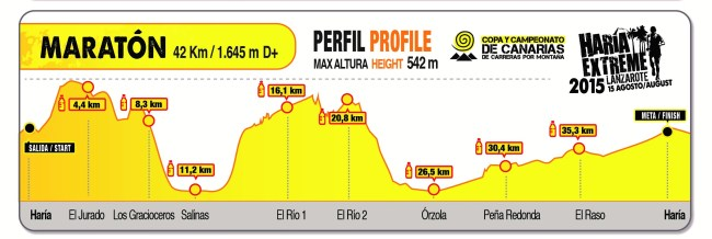 Haría Extreme 2015 perfi maratón 42k/D+1645ml