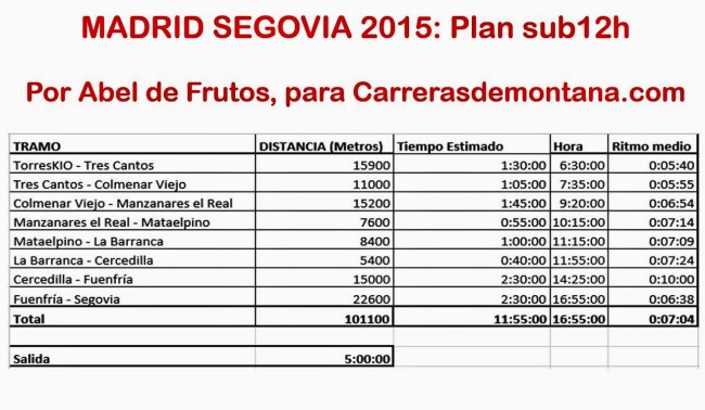 Madrid Segovia 2015 Plan carrera sub12h (2)