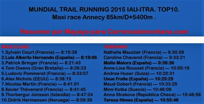 Mundial trail running Annecy 2015 top10