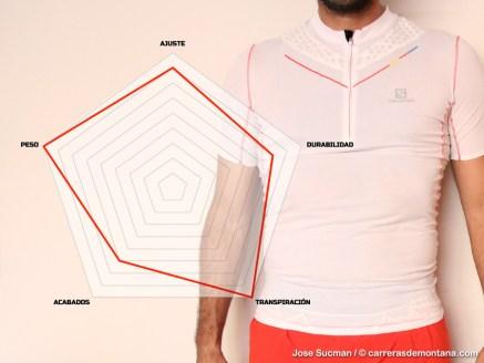 valoracion-camiseta