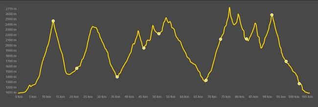 Buff Epic trail 2016 perfil ultra