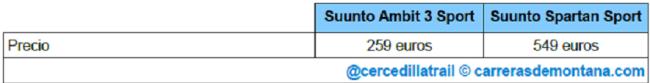 suunto-spartan-sport-vs-ambit3-sport-09