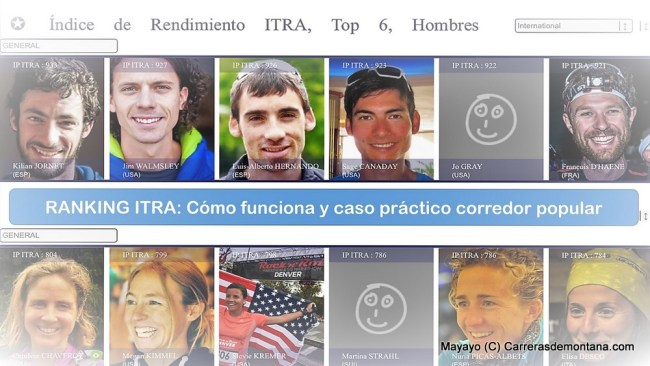 trail-running-mundial-ranking-itra
