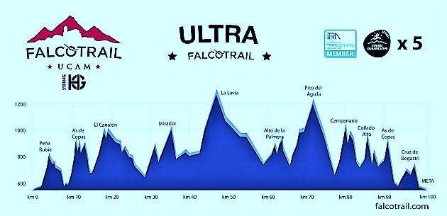 falcotrail-2016-perfil-ultra-1