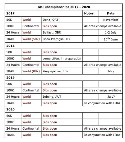 trail-world-champs-2017