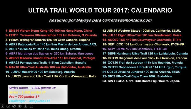 ultra-trail-world-tour-2017-calendario-carreras-de-montana