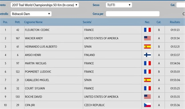 Badia 25km top10 hombres