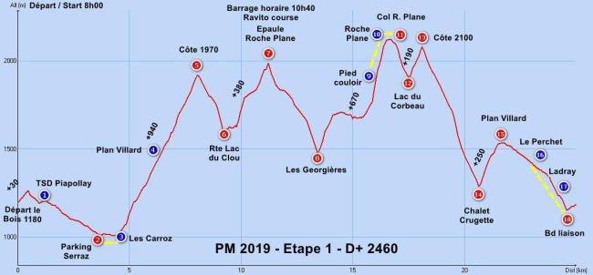 pierra menta 2019 ski alpinisme skimo la grande course etape 1