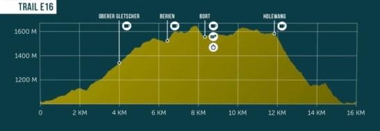 eiger ultra trail carreras de montaña suiza alpes (10)