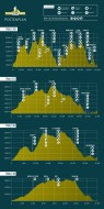 eiger ultra trail carreras de montaña suiza alpes (11)
