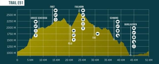 eiger ultra trail carreras de montaña suiza alpes (12)