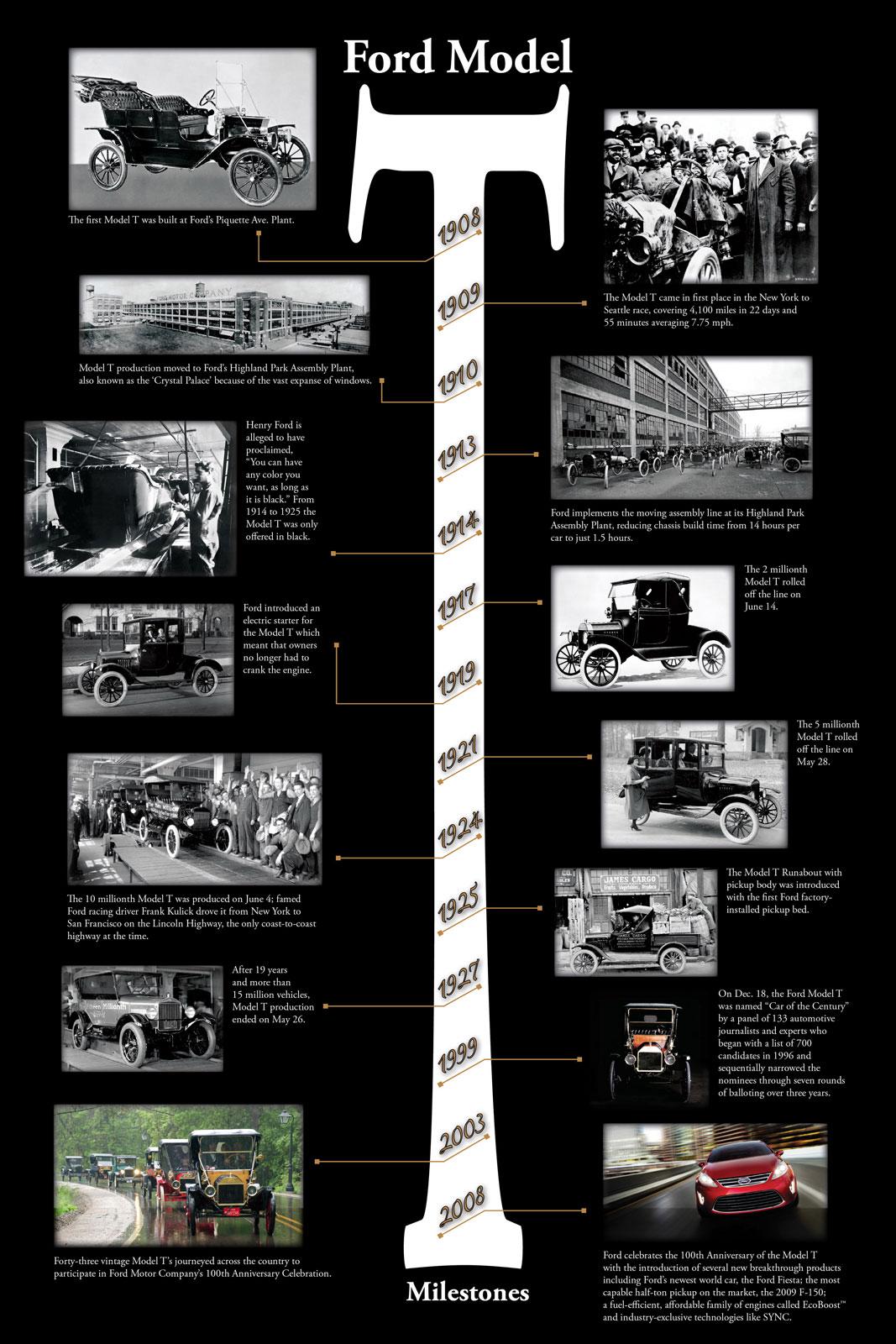 100 Anos Do Ford Modelo T Carros Antigos