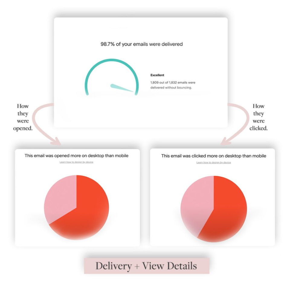 Email marketing analytics with Flodesk display deliverability and device details